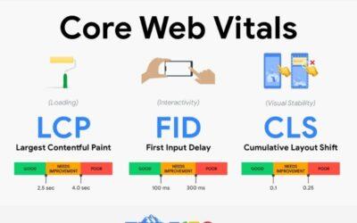 ¿Qué son las Core Web Vitals y que debemos saber de ellas?