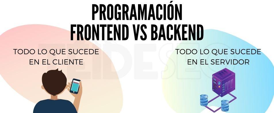 frameworks de programación web tenerife
