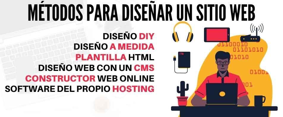 método para diseñar una web